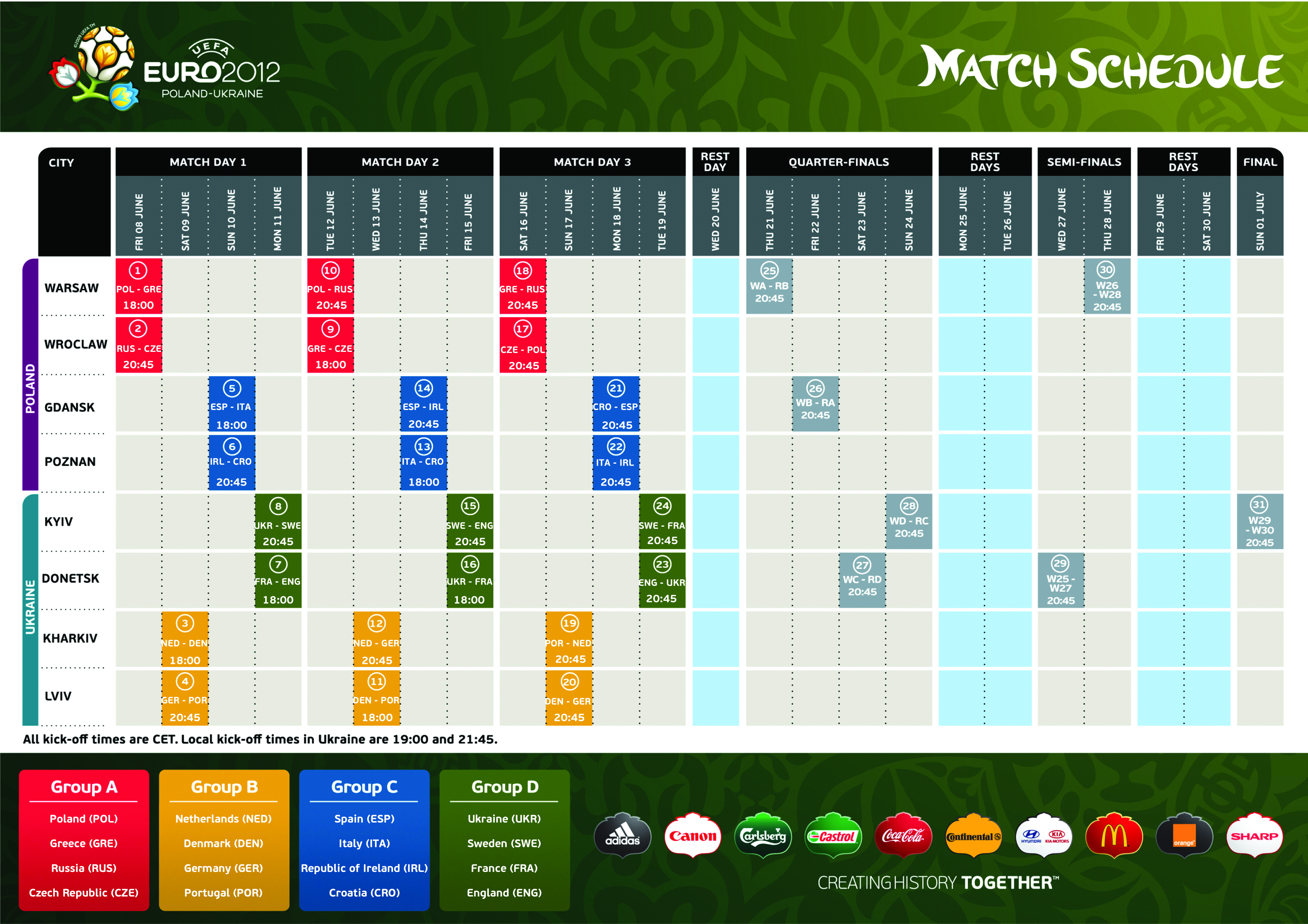Euro 2012 group stage fixtures